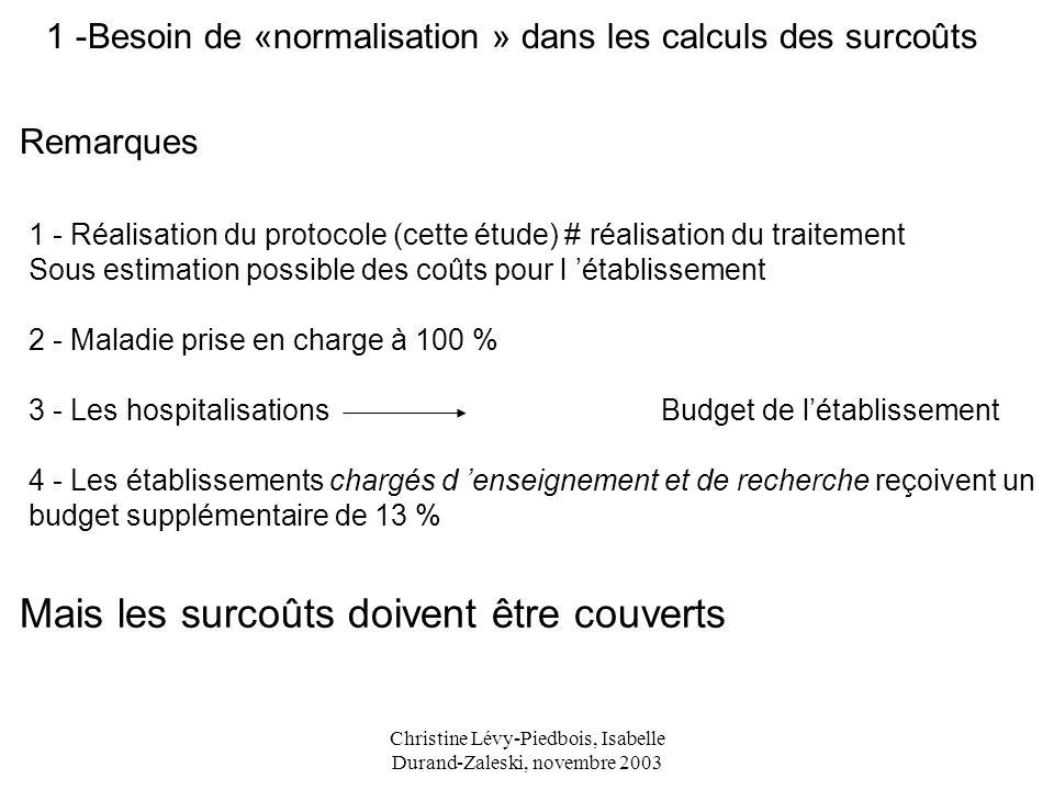 1 -Besoin de «normalisation » dans les calculs des surcoûts 1 - Réalisation du protocole (cette étude) # réalisation du traitement Sous estimation pos