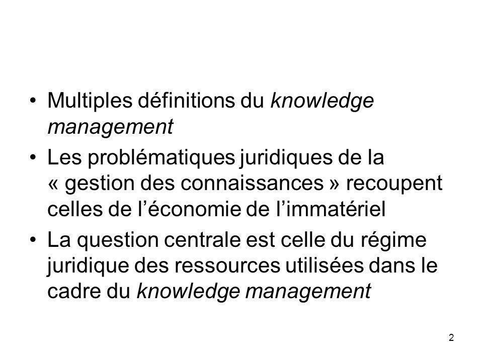 2 Multiples définitions du knowledge management Les problématiques juridiques de la « gestion des connaissances » recoupent celles de léconomie de limmatériel La question centrale est celle du régime juridique des ressources utilisées dans le cadre du knowledge management