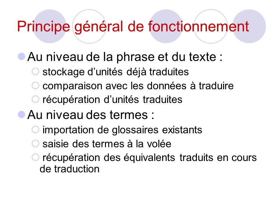 Principe général de fonctionnement Au niveau de la phrase et du texte : stockage dunités déjà traduites comparaison avec les données à traduire récupé