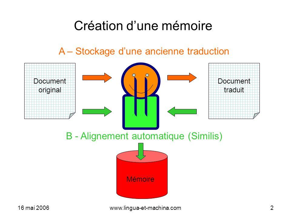 www.lingua-et-machina.com2 Création dune mémoire Document original Document traduit Mémoire B - Alignement automatique (Similis) A – Stockage dune anc