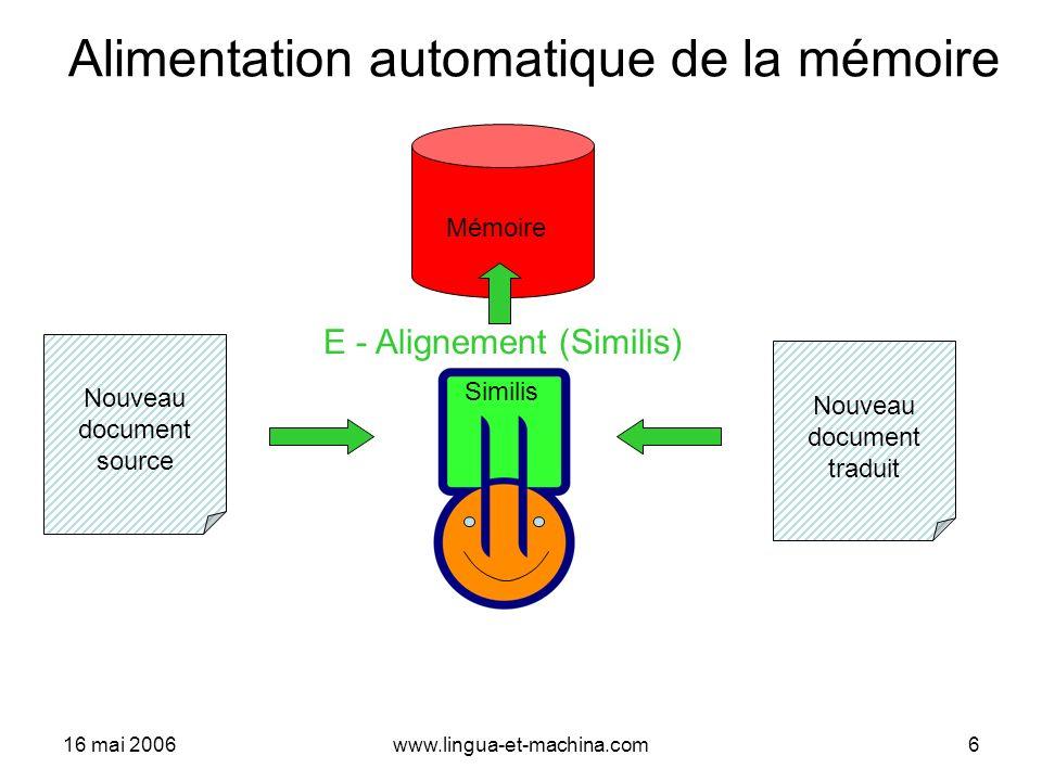 16 mai 2006www.lingua-et-machina.com6 Alimentation automatique de la mémoire Nouveau document source Nouveau document traduit Mémoire Similis E - Alig