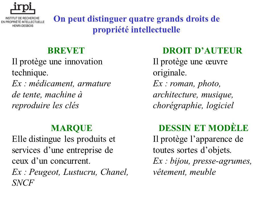 On peut distinguer quatre grands droits de propriété intellectuelle DROIT DAUTEUR Il protège une œuvre originale. Ex : roman, photo, architecture, mus