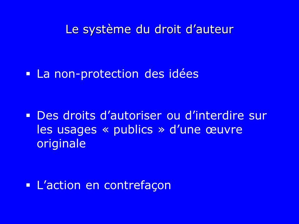 Le système du droit dauteur La non-protection des idées Des droits dautoriser ou dinterdire sur les usages « publics » dune œuvre originale Laction en