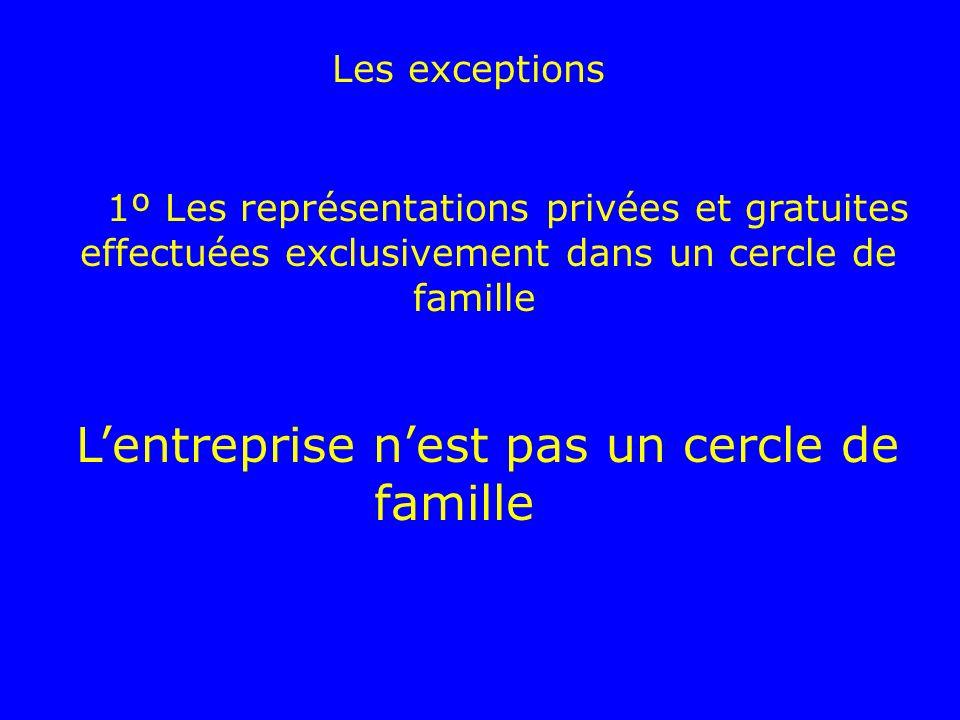 Les exceptions 1º Les représentations privées et gratuites effectuées exclusivement dans un cercle de famille Lentreprise nest pas un cercle de famill