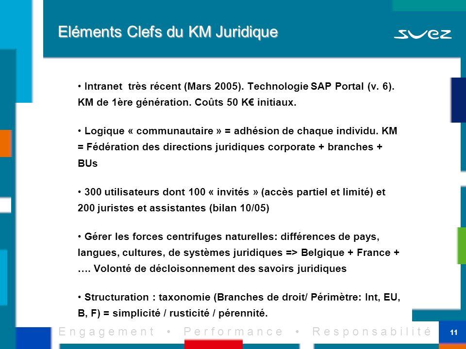 E n g a g e m e n t P e r f o r m a n c e R e s p o n s a b i l i t é 11 Eléments Clefs du KM Juridique Intranet très récent (Mars 2005).