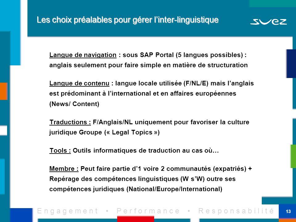 E n g a g e m e n t P e r f o r m a n c e R e s p o n s a b i l i t é 13 Les choix préalables pour gérer linter-linguistique Langue de navigation : sous SAP Portal (5 langues possibles) : anglais seulement pour faire simple en matière de structuration Langue de contenu : langue locale utilisée (F/NL/E) mais langlais est prédominant à linternational et en affaires européennes (News/ Content) Traductions : F/Anglais/NL uniquement pour favoriser la culture juridique Groupe (« Legal Topics ») Tools : Outils informatiques de traduction au cas où… Membre : Peut faire partie d1 voire 2 communautés (expatriés) + Repérage des compétences linguistiques (W sW) outre ses compétences juridiques (National/Europe/International)