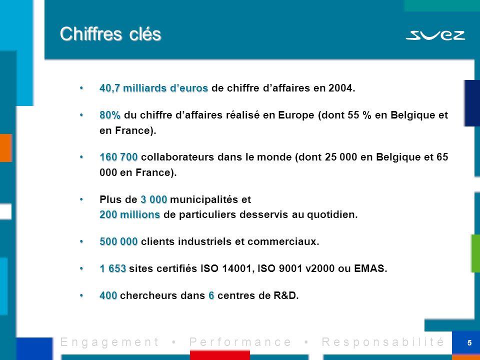 E n g a g e m e n t P e r f o r m a n c e R e s p o n s a b i l i t é 5 Chiffres clés 40,7 milliards deuros40,7 milliards deuros de chiffre daffaires en 2004.