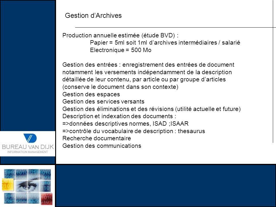 Gestion dArchives Production annuelle estimée (étude BVD) : Papier = 5ml soit 1ml darchives intermédiaires / salarié Electronique = 500 Mo Gestion des