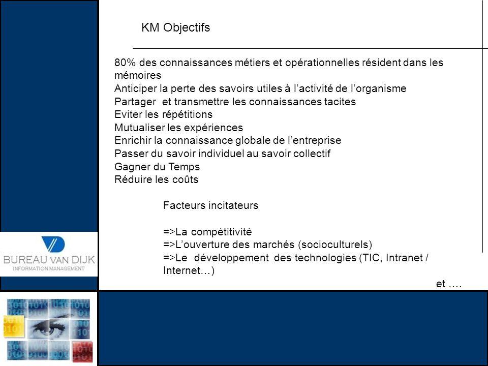 KM Organisation Politique managériale = Questions clés : Quelles sont les missions de lorganisme .