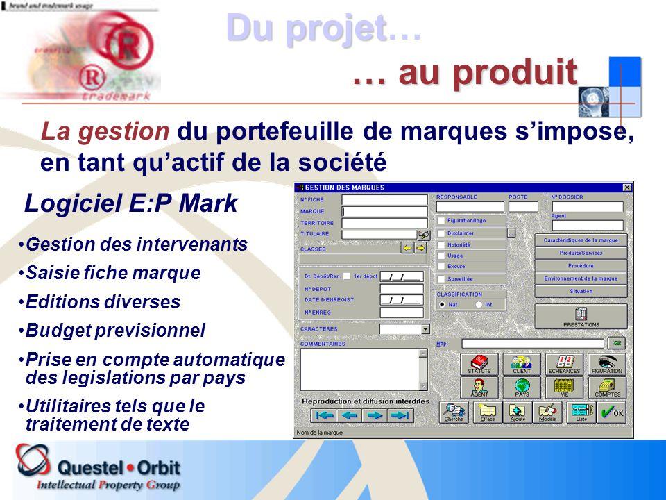 La gestion du portefeuille de marques simpose, en tant quactif de la société Du projet Du projet… … au produit Logiciel E:P Mark Gestion des intervena