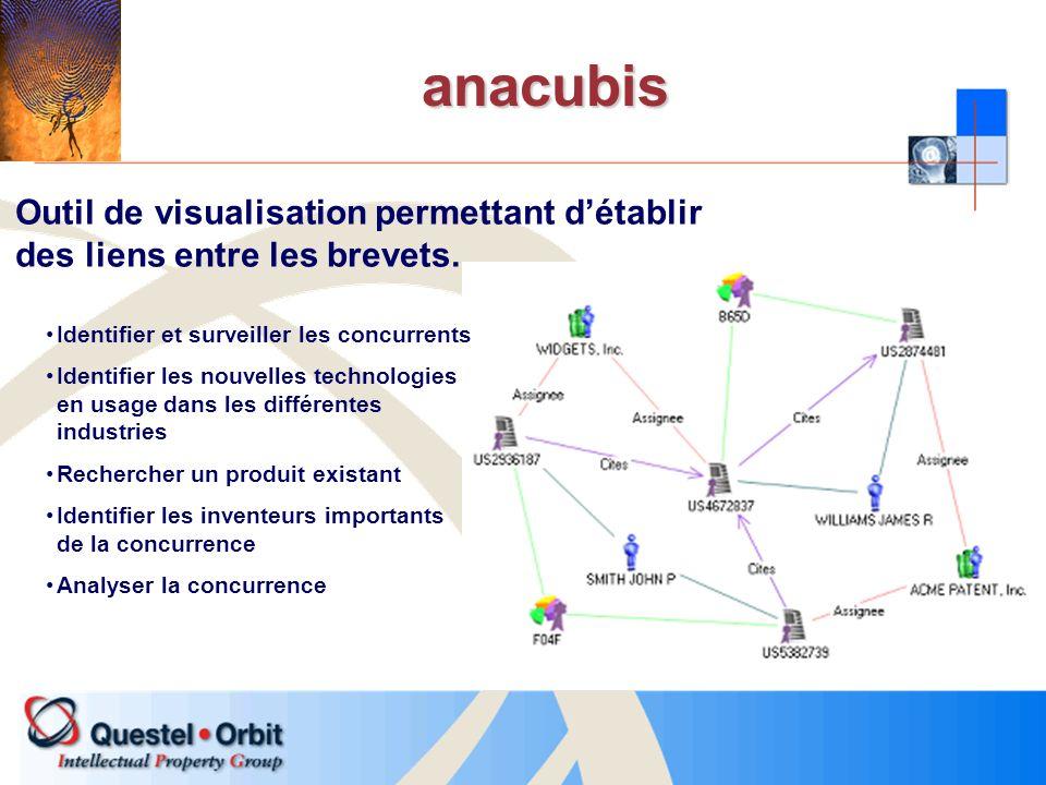 anacubis Identifier et surveiller les concurrents Identifier les nouvelles technologies en usage dans les différentes industries Rechercher un produit
