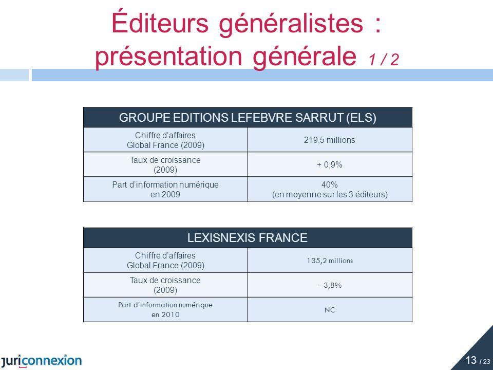 Éditeurs généralistes : présentation générale 1 / 2 GROUPE EDITIONS LEFEBVRE SARRUT (ELS) Chiffre daffaires Global France (2009) 219,5 millions Taux d