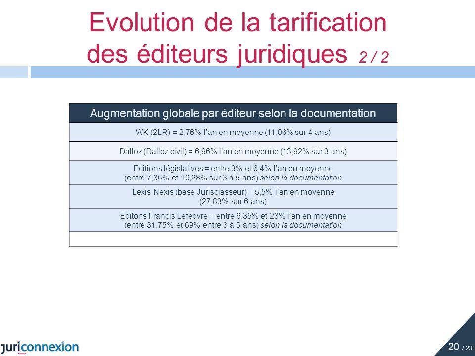 Evolution de la tarification des éditeurs juridiques 2 / 2 Augmentation globale par éditeur selon la documentation WK (2LR) = 2,76% lan en moyenne (11