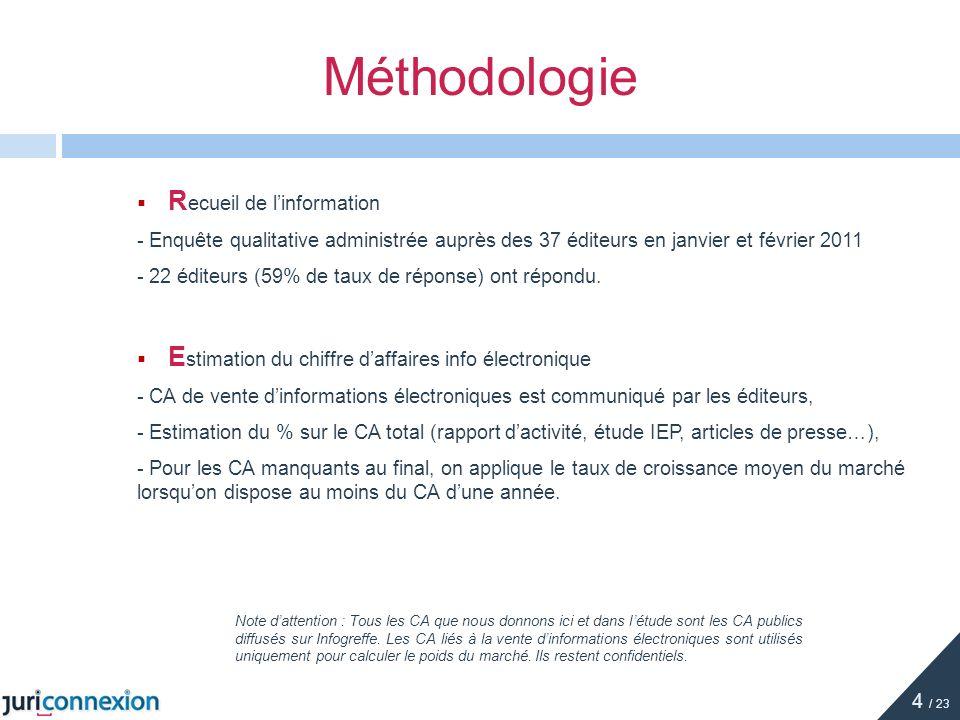 Le marché français de linformation juridique électronique au global et par segment 1 ère PARTIE 5 / 23
