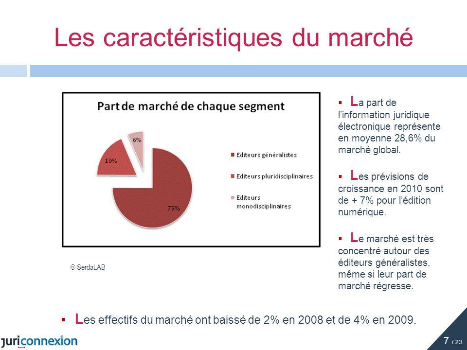 Evolution de la tarification des éditeurs juridiques 3 e PARTIE 18 / 23