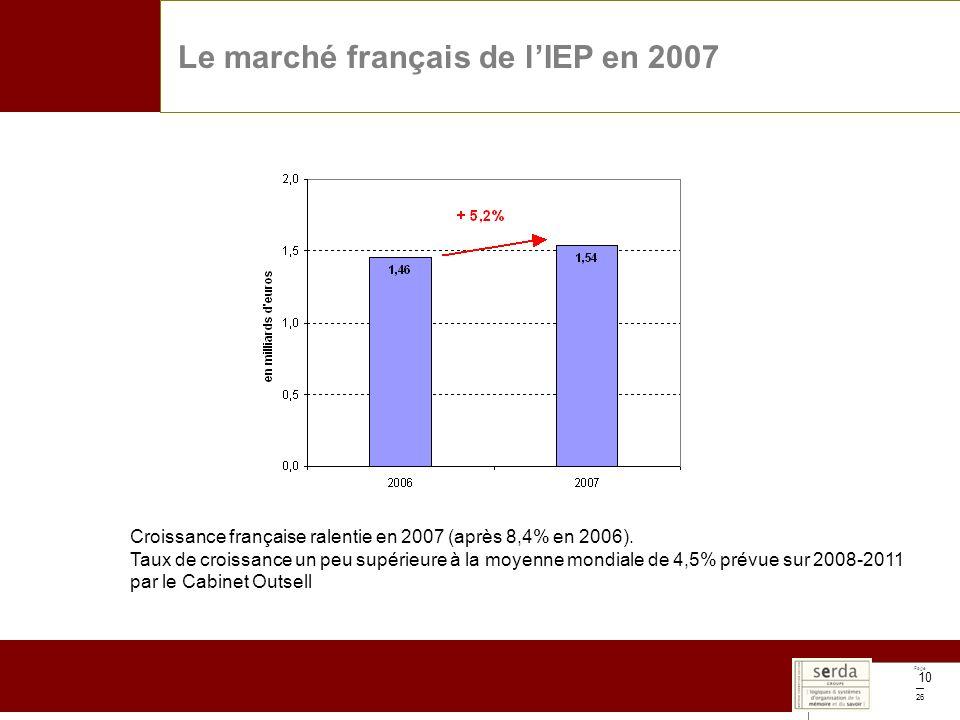 Page 26 10 Le marché français de lIEP en 2007 Croissance française ralentie en 2007 (après 8,4% en 2006). Taux de croissance un peu supérieure à la mo