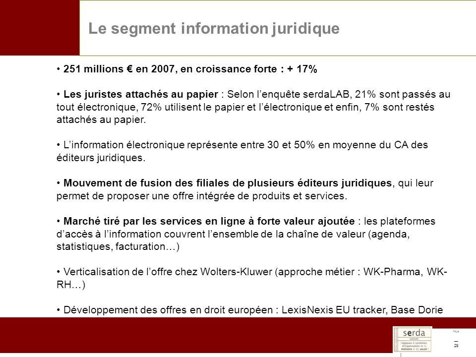 Page 29 Le segment information juridique 251 millions en 2007, en croissance forte : + 17% Les juristes attachés au papier : Selon lenquête serdaLAB,