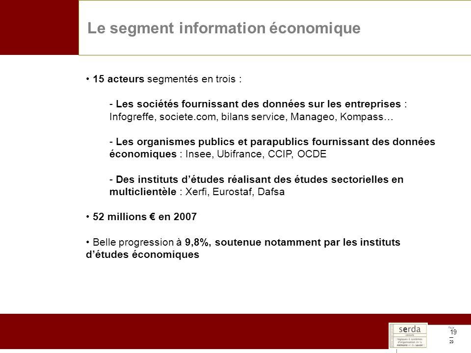 Page 29 19 Le segment information économique 15 acteurs segmentés en trois : - Les sociétés fournissant des données sur les entreprises : Infogreffe, societe.com, bilans service, Manageo, Kompass… - Les organismes publics et parapublics fournissant des données économiques : Insee, Ubifrance, CCIP, OCDE - Des instituts détudes réalisant des études sectorielles en multiclientèle : Xerfi, Eurostaf, Dafsa 52 millions en 2007 Belle progression à 9,8%, soutenue notamment par les instituts détudes économiques