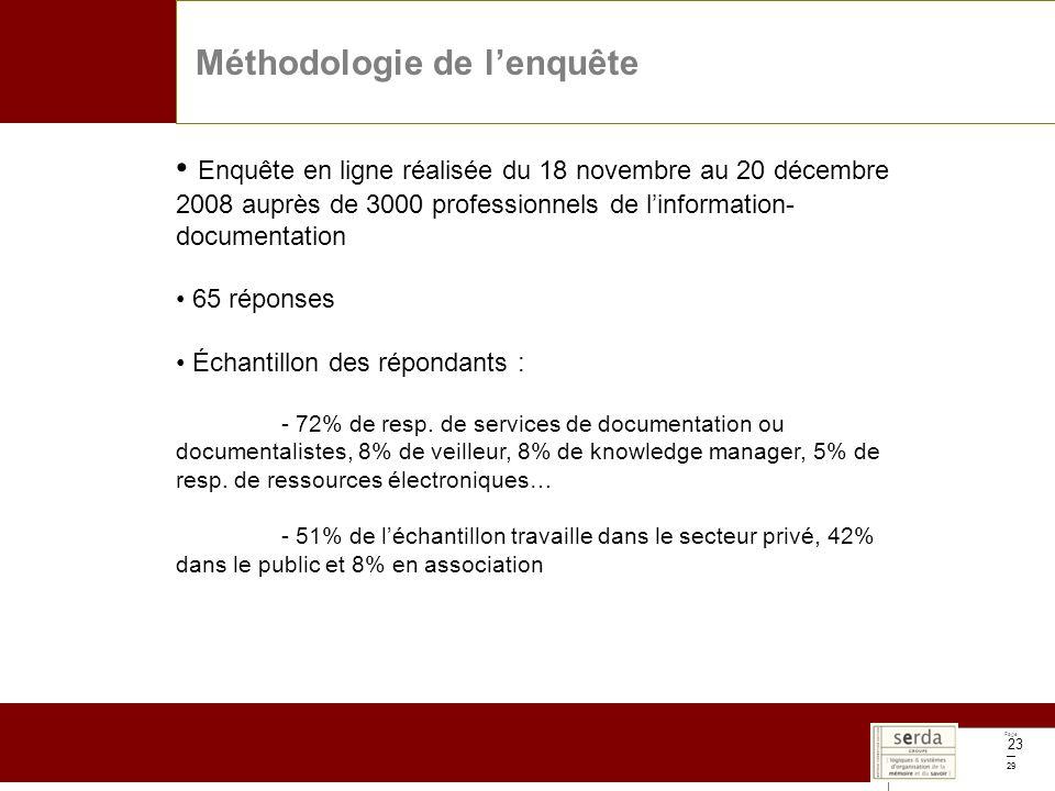 Page 29 23 Méthodologie de lenquête Enquête en ligne réalisée du 18 novembre au 20 décembre 2008 auprès de 3000 professionnels de linformation- documentation 65 réponses Échantillon des répondants : - 72% de resp.
