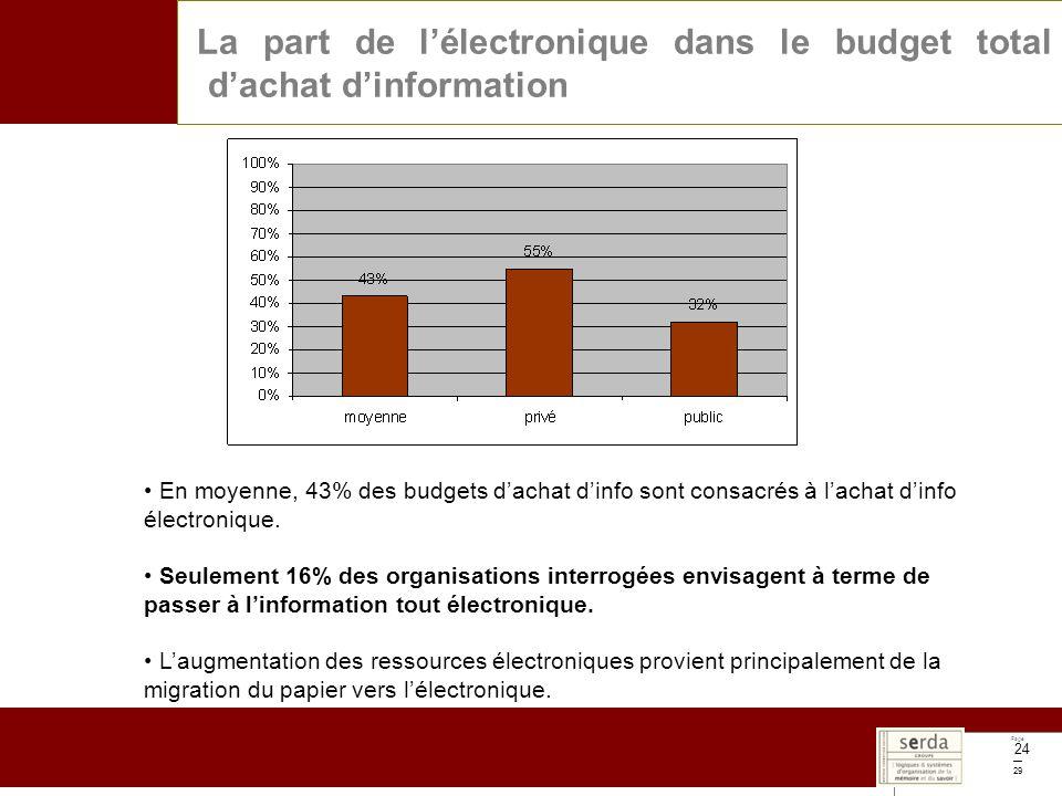 Page 29 24 La part de lélectronique dans le budget total dachat dinformation En moyenne, 43% des budgets dachat dinfo sont consacrés à lachat dinfo électronique.