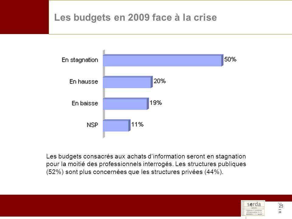 Page 29 25 Les budgets en 2009 face à la crise Les budgets consacrés aux achats dinformation seront en stagnation pour la moitié des professionnels interrogés.
