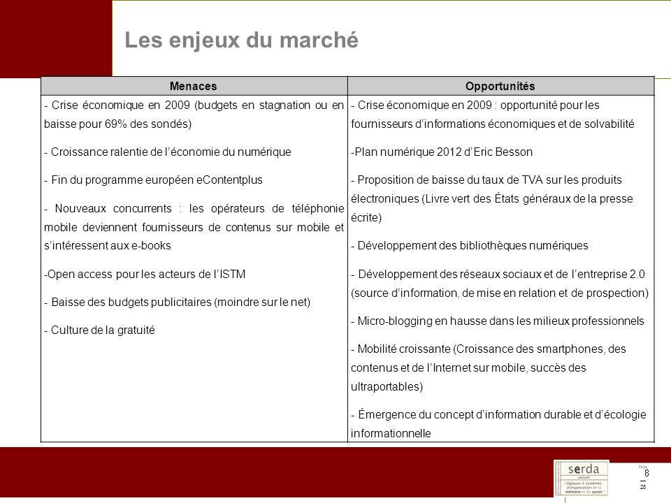 Page 26 8 Les enjeux du marché MenacesOpportunités - Crise économique en 2009 (budgets en stagnation ou en baisse pour 69% des sondés) - Croissance ralentie de léconomie du numérique - Fin du programme européen eContentplus - Nouveaux concurrents : les opérateurs de téléphonie mobile deviennent fournisseurs de contenus sur mobile et sintéressent aux e-books -Open access pour les acteurs de lISTM - Baisse des budgets publicitaires (moindre sur le net) - Culture de la gratuité - Crise économique en 2009 : opportunité pour les fournisseurs dinformations économiques et de solvabilité -Plan numérique 2012 dEric Besson - Proposition de baisse du taux de TVA sur les produits électroniques (Livre vert des États généraux de la presse écrite) - Développement des bibliothèques numériques - Développement des réseaux sociaux et de lentreprise 2.0 (source dinformation, de mise en relation et de prospection) - Micro-blogging en hausse dans les milieux professionnels - Mobilité croissante (Croissance des smartphones, des contenus et de lInternet sur mobile, succès des ultraportables) - Émergence du concept dinformation durable et décologie informationnelle