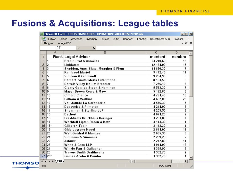 T H O M S O N F I N A N C I A L Fusions & Acquisitions: League tables