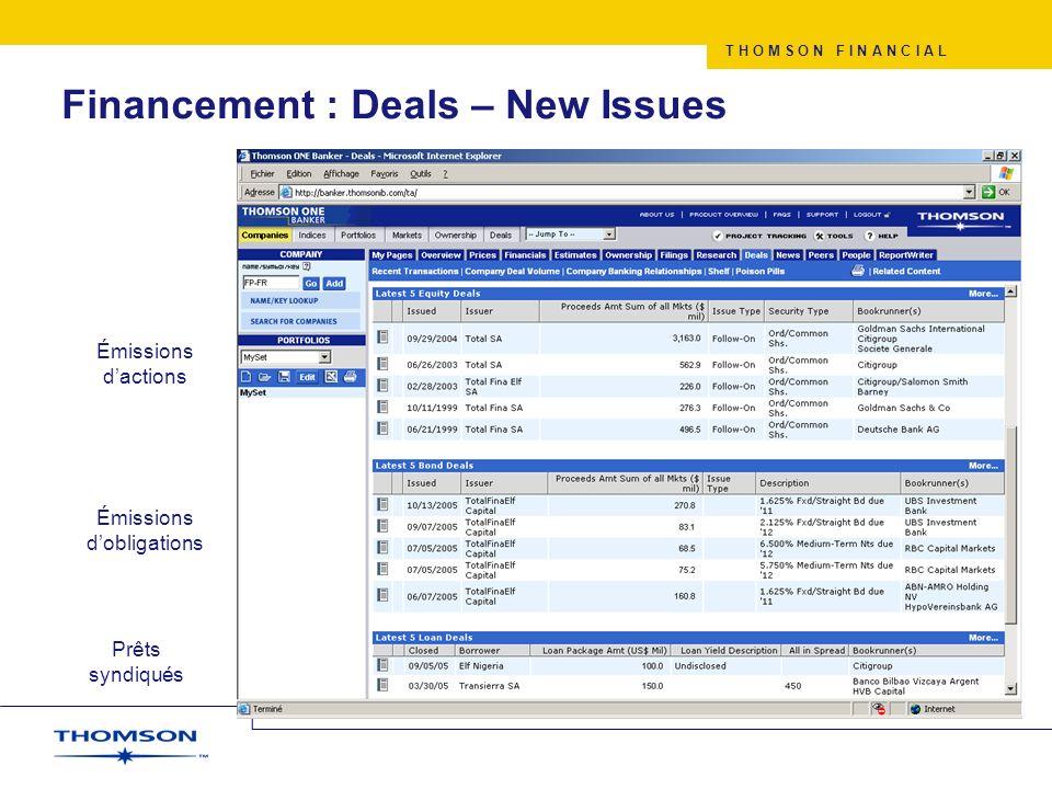 T H O M S O N F I N A N C I A L Financement : Deals – New Issues Émissions dactions Émissions dobligations Prêts syndiqués