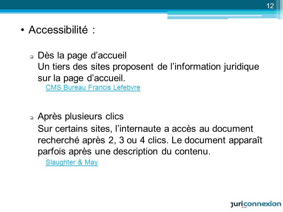 Accessibilité : Dès la page daccueil Un tiers des sites proposent de linformation juridique sur la page daccueil. CMS Bureau Francis Lefebvre Après pl