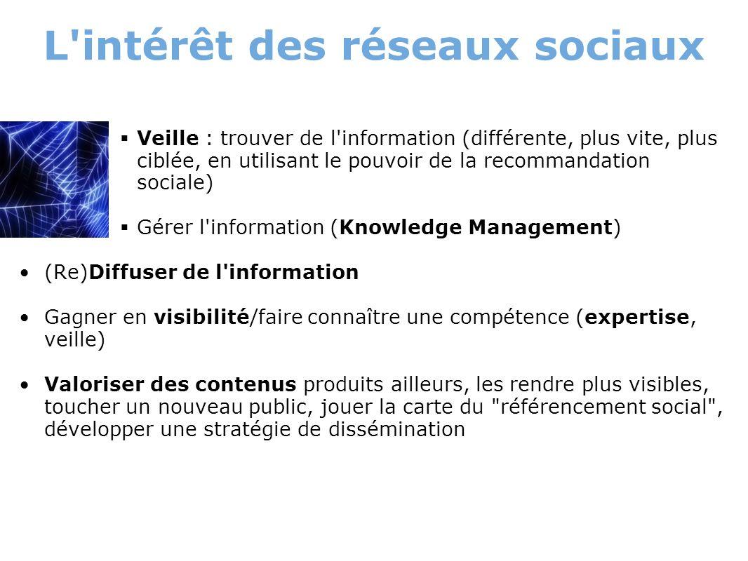 L'intérêt des réseaux sociaux Veille : trouver de l'information (différente, plus vite, plus ciblée, en utilisant le pouvoir de la recommandation soci