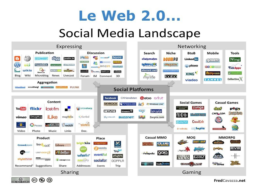Le Web 2.0...