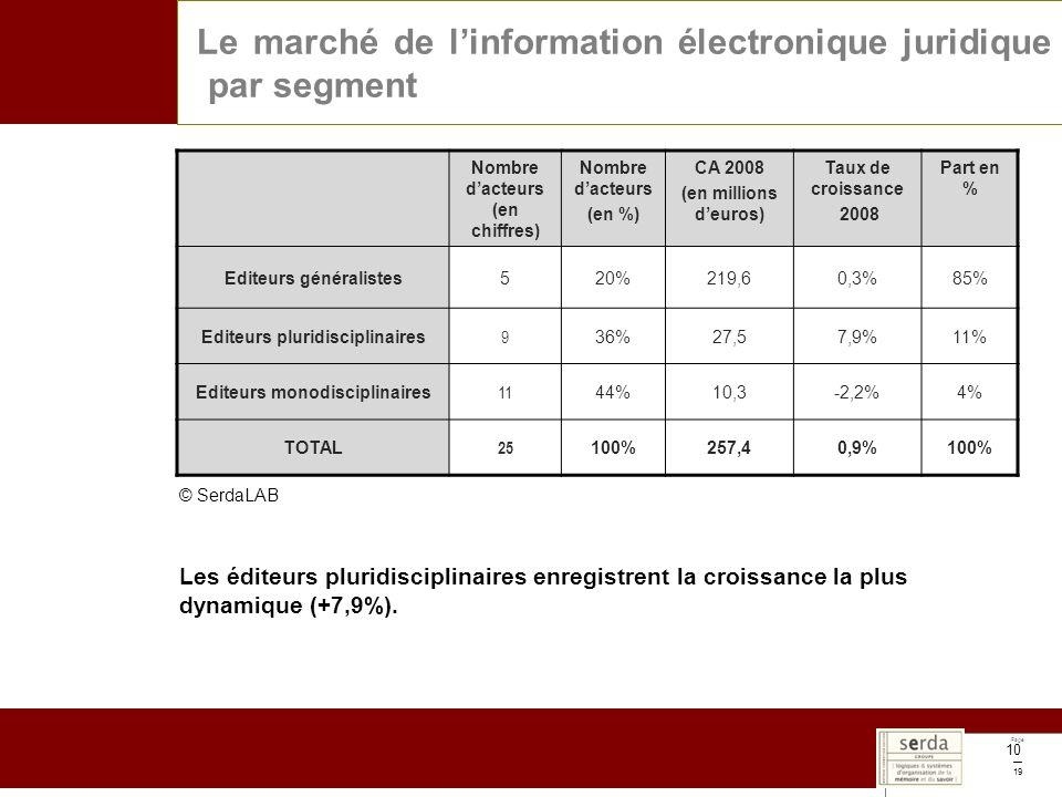 Page 19 10 Le marché de linformation électronique juridique par segment Les éditeurs pluridisciplinaires enregistrent la croissance la plus dynamique (+7,9%).