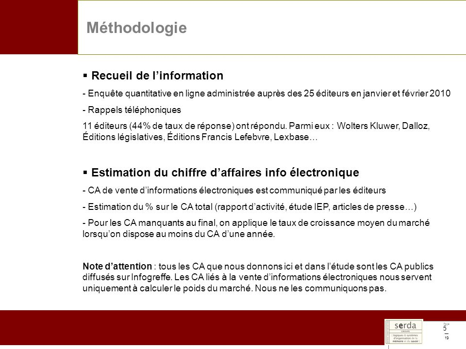 Page 19 5 Méthodologie Recueil de linformation - Enquête quantitative en ligne administrée auprès des 25 éditeurs en janvier et février 2010 - Rappels téléphoniques 11 éditeurs (44% de taux de réponse) ont répondu.