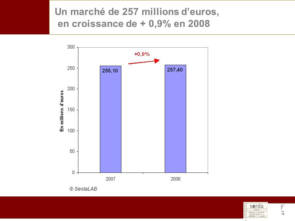 Page 19 7 Un marché de 257 millions deuros, en croissance de + 0,9% en 2008 © SerdaLAB