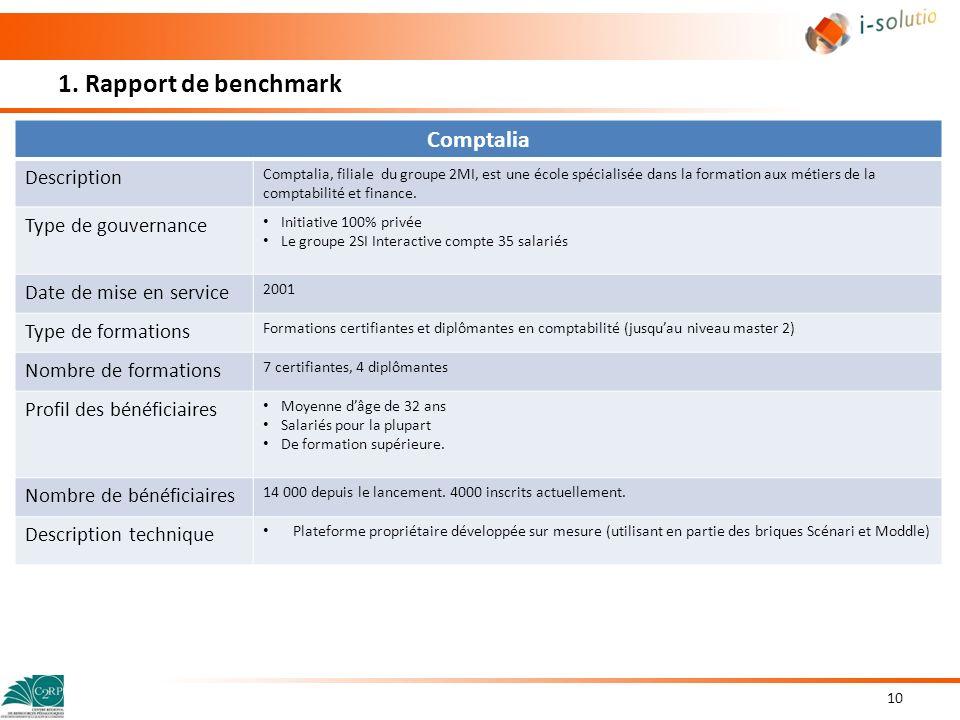 1. Rapport de benchmark 10 Comptalia Description Comptalia, filiale du groupe 2MI, est une école spécialisée dans la formation aux métiers de la compt