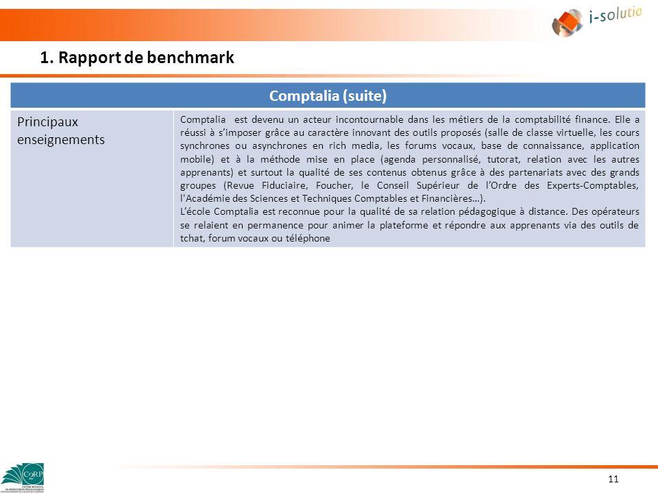 1. Rapport de benchmark 11 Comptalia (suite) Principaux enseignements Comptalia est devenu un acteur incontournable dans les métiers de la comptabilit