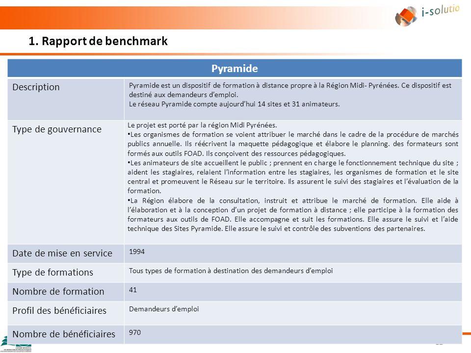 1. Rapport de benchmark 12 Pyramide Description Pyramide est un dispositif de formation à distance propre à la Région Midi- Pyrénées. Ce dispositif es