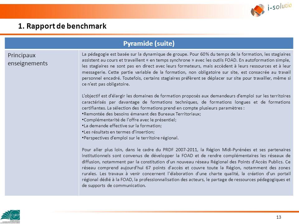 1. Rapport de benchmark 13 Pyramide (suite) Principaux enseignements La pédagogie est basée sur la dynamique de groupe. Pour 60% du temps de la format