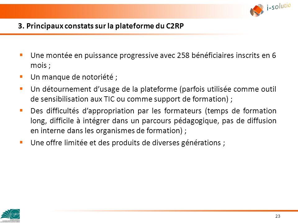 3. Principaux constats sur la plateforme du C2RP Une montée en puissance progressive avec 258 bénéficiaires inscrits en 6 mois ; Un manque de notoriét