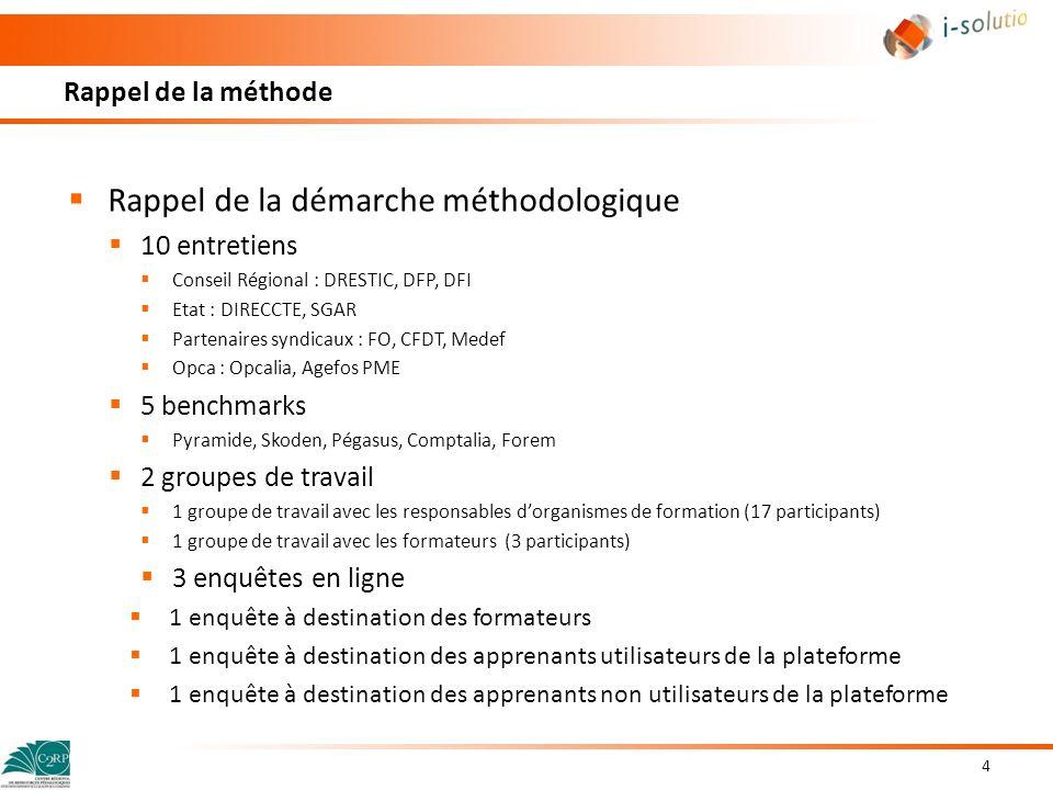 Rappel de la méthode Rappel de la démarche méthodologique 10 entretiens Conseil Régional : DRESTIC, DFP, DFI Etat : DIRECCTE, SGAR Partenaires syndica