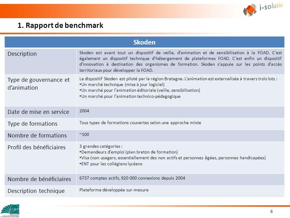 1. Rapport de benchmark 6 Skoden Description Skoden est avant tout un dispositif de veille, danimation et de sensibilisation à la FOAD. Cest également