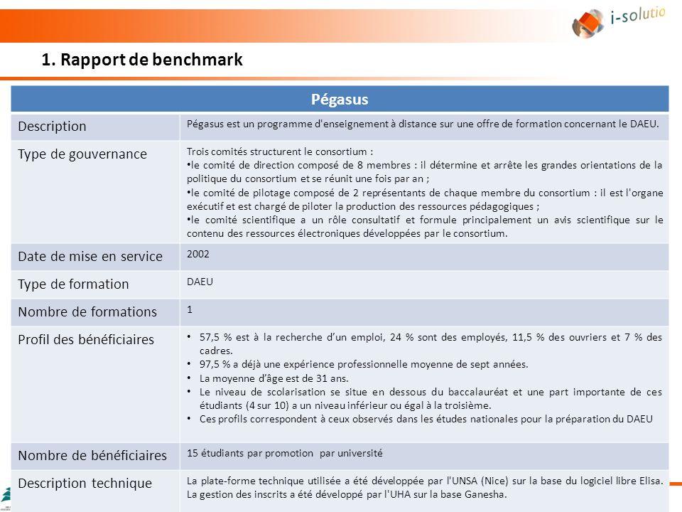 1. Rapport de benchmark 8 Pégasus Description Pégasus est un programme d'enseignement à distance sur une offre de formation concernant le DAEU. Type d