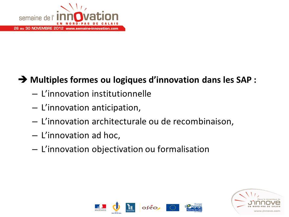 Multiples formes ou logiques dinnovation dans les SAP : – Linnovation institutionnelle – Linnovation anticipation, – Linnovation architecturale ou de