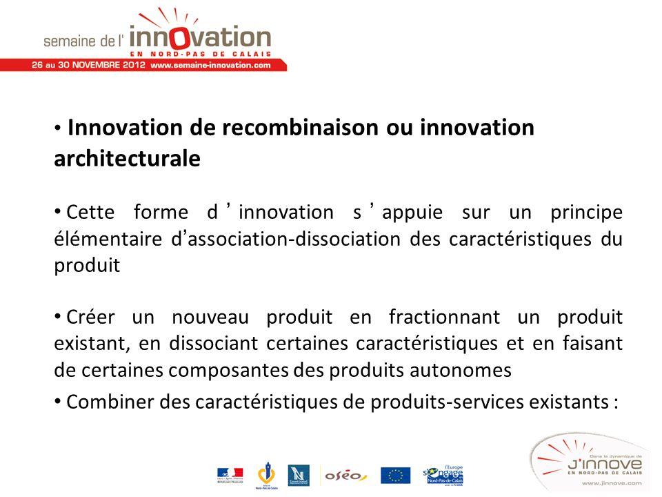 Innovation de recombinaison ou innovation architecturale Cette forme d innovation s appuie sur un principe élémentaire d association-dissociation des