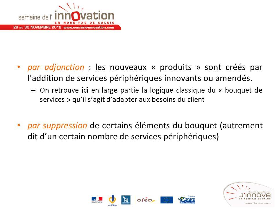 par adjonction : les nouveaux « produits » sont créés par laddition de services périphériques innovants ou amendés. – On retrouve ici en large partie