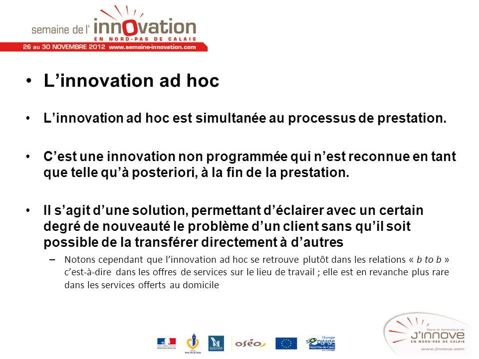 Linnovation ad hoc Linnovation ad hoc est simultanée au processus de prestation. Cest une innovation non programmée qui nest reconnue en tant que tell