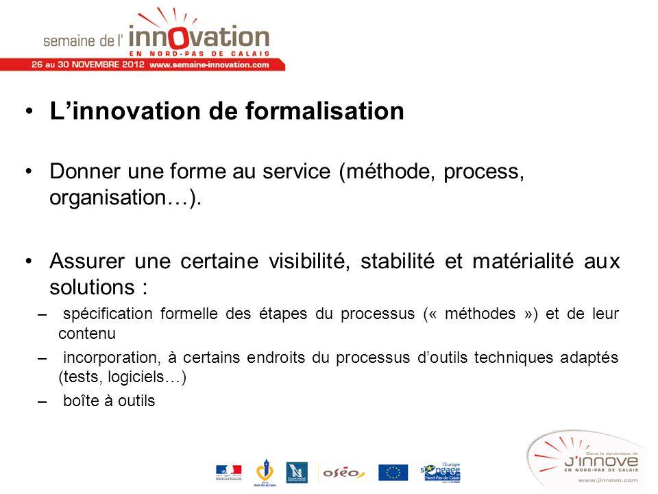 Linnovation de formalisation Donner une forme au service (méthode, process, organisation…). Assurer une certaine visibilité, stabilité et matérialité