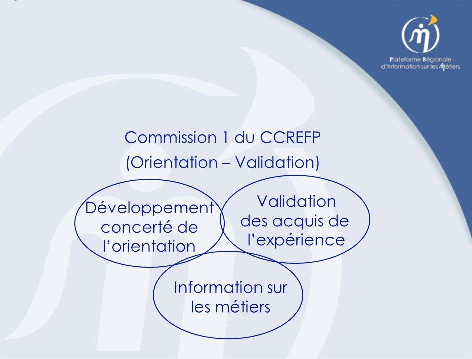 Commission 1 du CCREFP (Orientation – Validation) Développement concerté de lorientation Validation des acquis de lexpérience Information sur les métiers
