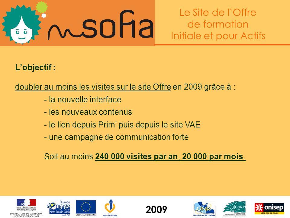 Le Site de lOffre de formation Initiale et pour Actifs 2009 Le trafic actuel : 57 500 visites de la partie Actions de formation en 2007 (16 500 en 200