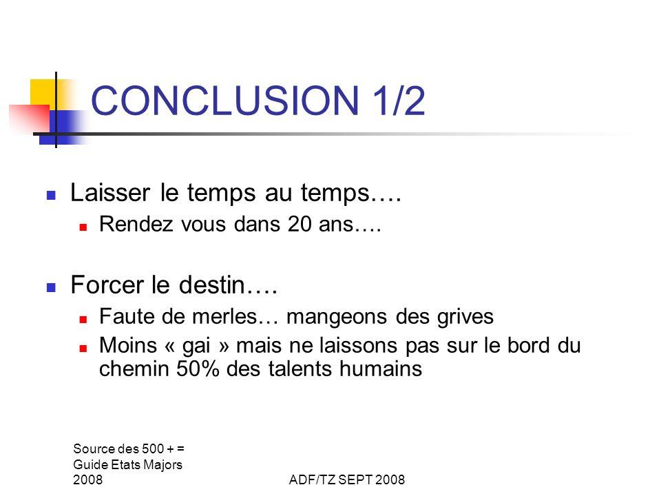Source des 500 + = Guide Etats Majors 2008ADF/TZ SEPT 2008 CONCLUSION 1/2 Laisser le temps au temps…. Rendez vous dans 20 ans…. Forcer le destin…. Fau
